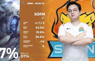 Quả cảm đánh bại đoàn quân của kkOma, SofM gánh team siêu lực giúp SN đòi lại top 4