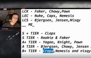 LMHT: G2 Perkz cho rằng Caps có thể vượt qua cái bóng của Rookie và Faker ở CKTG năm nay